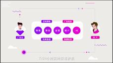 YOUMI效果营销事业部2020业务宣传动画